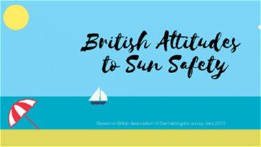 INFOGRAPHIC: BRITISH ATTITUDES TO SUN SAFETY